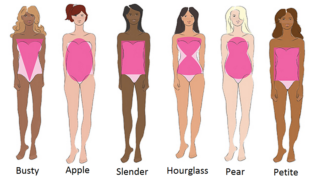 Dresses for different Body Types